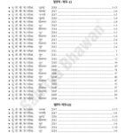 NTA UGC NET BHUGOL 2 HUL PRASHAN PATR-6616
